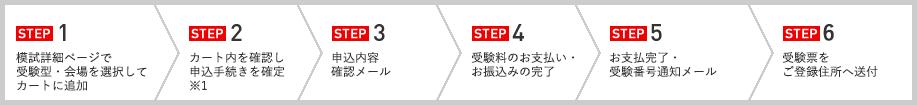 STEP1 申込みページへアクセスし必要項目を入力・選択 STEP2 申込入力の確認メール STEP3 受験料のお支払・お振込の完了 STEP4 お支払確認・受験票等についてのお知らせメール STEP5 受験票をご登録住所へ送付※1
